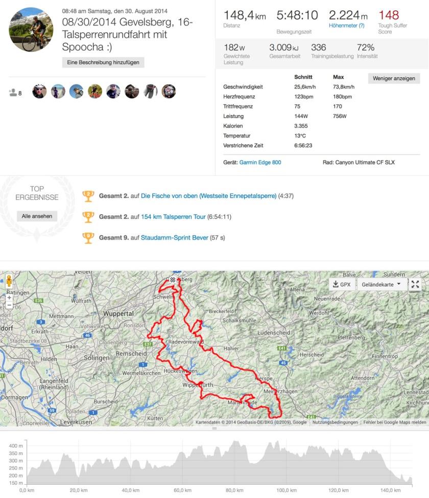 Strava_20140830_16TS-Rundfahrt