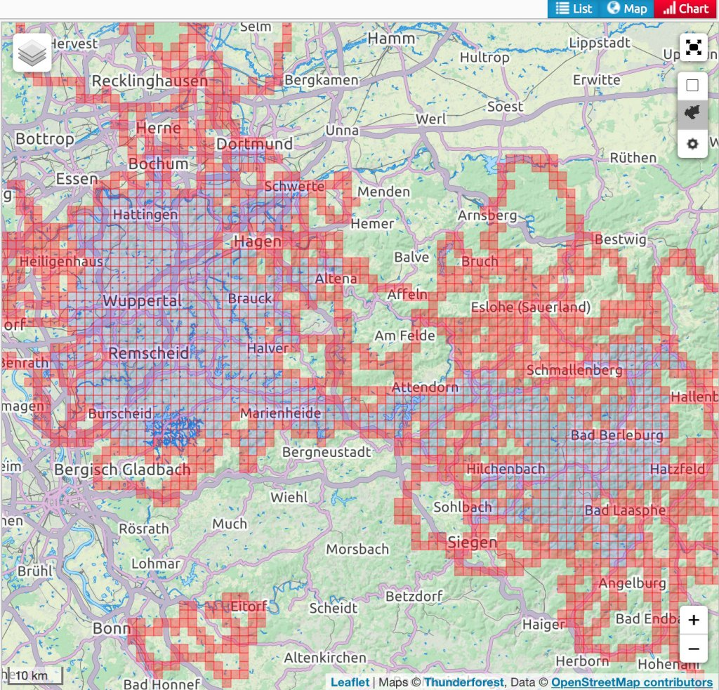 VeloViewer_Clustertiles_1086