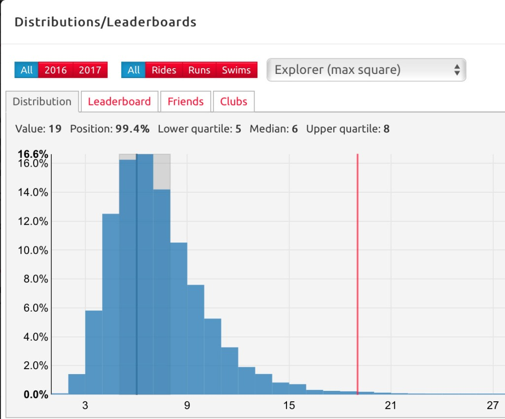 VeloViewer_MaxSquare_Leaderboard